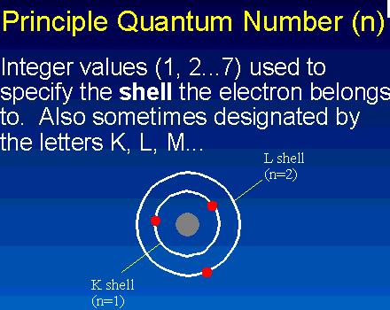 picture -principle 1