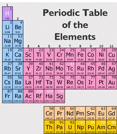 picture - atoms 1