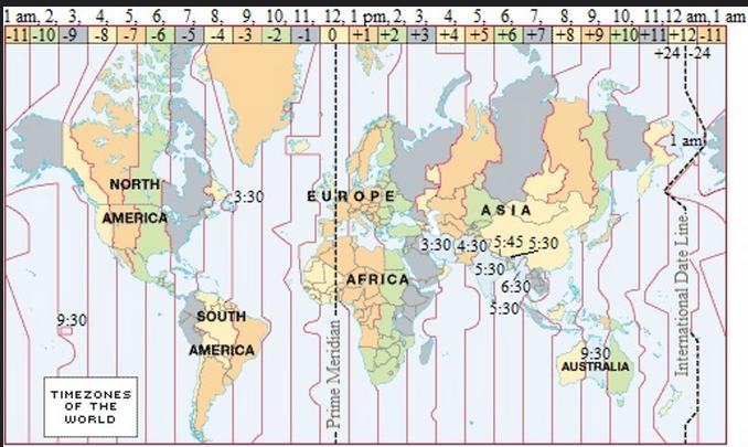 time zones prime greenwich
